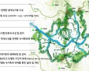 서울플랜 녹지축 설정ㅋㅂ