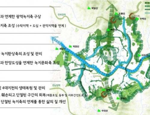 2030 서울시 공원•녹지 기본계획