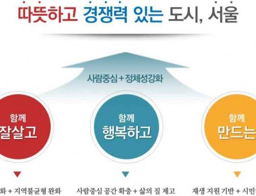 2025 서울시 도시재생전략계획