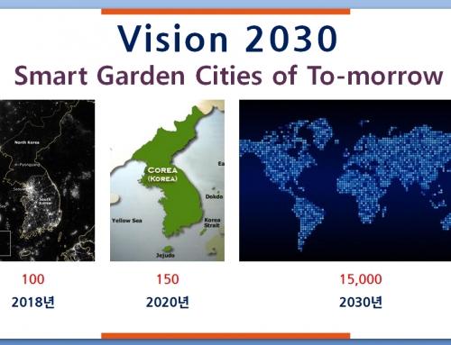 가든프로젝트,  2018-2030  Garden Project Vision 선포